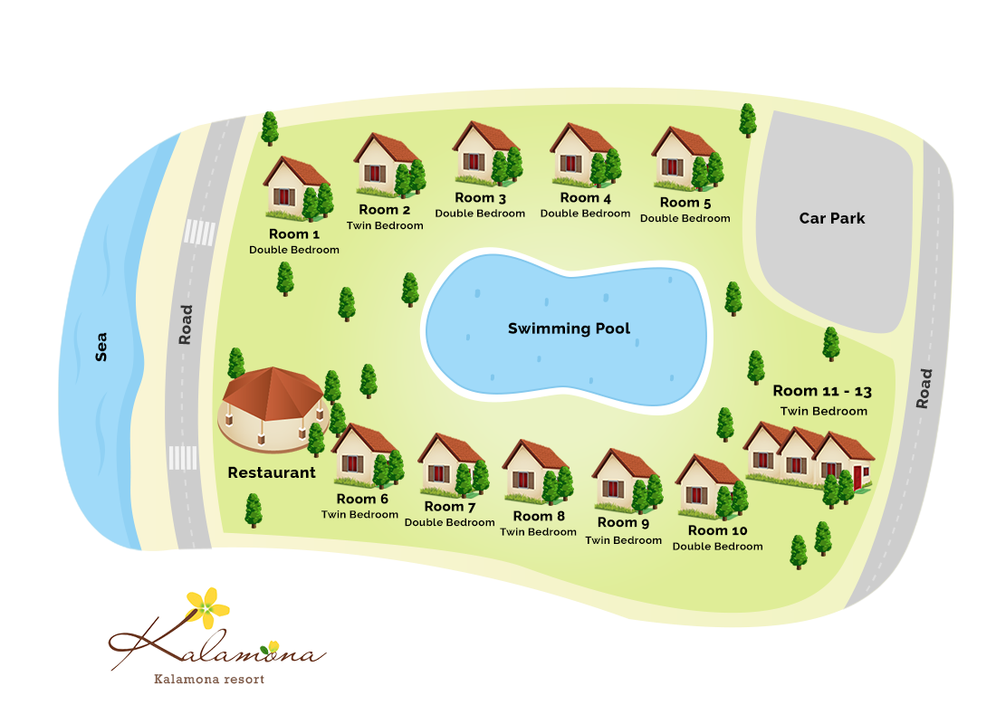 Resort Plan